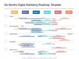 Six Months Digital Marketing Roadmap Timeline Powerpoint Template