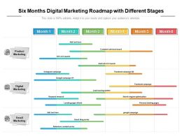 Six Months Digital Marketing Roadmap With Different Stages