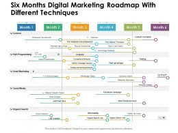 Six Months Digital Marketing Roadmap With Different Techniques