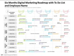 Six Months Digital Marketing Roadmap With To Do List And Employee Name