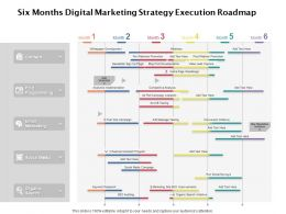 Six Months Digital Marketing Strategy Execution Roadmap