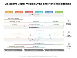 Six Months Digital Media Buying And Planning Roadmap