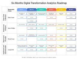 Six Months Digital Transformation Analytics Roadmap
