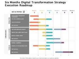 Six Months Digital Transformation Strategy Execution Roadmap