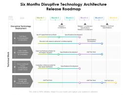 Six Months Disruptive Technology Architecture Release Roadmap