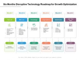 Six Months Disruptive Technology Roadmap For Growth Optimization