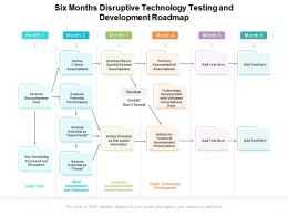 Six Months Disruptive Technology Testing And Development Roadmap