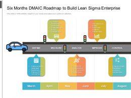 Six Months DMAIC Roadmap To Build Lean Sigma Enterprise