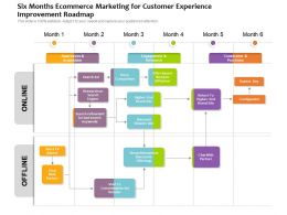 Six Months Ecommerce Marketing For Customer Experience Improvement Roadmap
