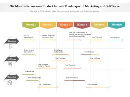 Six Months Ecommerce Product Launch Roadmap With Marketing And Self Serve