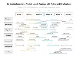 Six Months Ecommerce Product Launch Roadmap With Testing And New Features