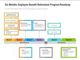 Six Months Employee Benefit Retirement Program Roadmap