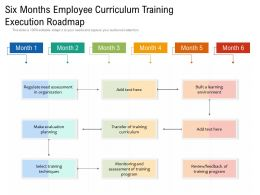 Six Months Employee Curriculum Training Execution Roadmap
