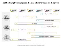 Six Months Employee Engagement Roadmap With Performance And Recognition