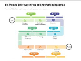 Six Months Employee Hiring And Retirement Roadmap