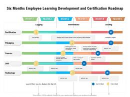 Six Months Employee Learning Development And Certification Roadmap