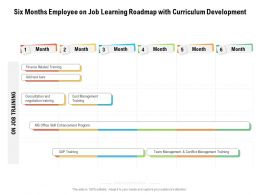 Six Months Employee On Job Learning Roadmap With Curriculum Development