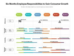 Six Months Employee Responsibilities To Gain Consumer Growth