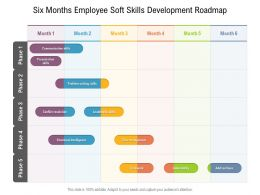 Six Months Employee Soft Skills Development Roadmap
