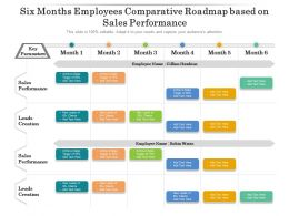 Six Months Employees Comparative Roadmap Based On Sales Performance