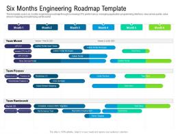 Six Months Engineering Roadmap Timeline Powerpoint Template