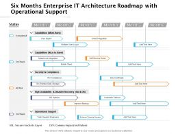 Six Months Enterprise IT Architecture Roadmap With Operational Support