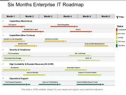 Six Months Enterprise It Roadmap