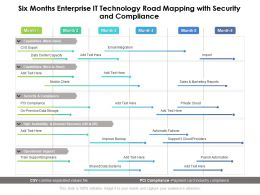 Six Months Enterprise IT Technology Road Mapping With Security And Compliance