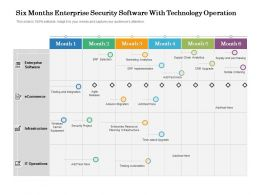 Six Months Enterprise Security Software With Technology Operation