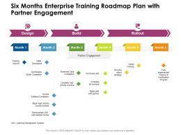 Six Months Enterprise Training Roadmap Plan With Partner Engagement