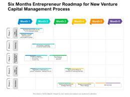 Six Months Entrepreneur Roadmap For New Venture Capital Management Process