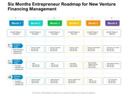 Six Months Entrepreneur Roadmap For New Venture Financing Management