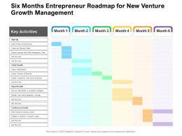 Six Months Entrepreneur Roadmap For New Venture Growth Management