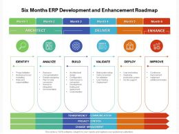 Six Months ERP Development And Enhancement Roadmap