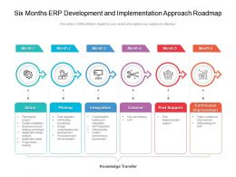 Six Months ERP Development And Implementation Approach Roadmap
