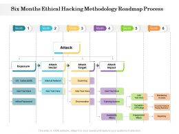 Six Months Ethical Hacking Methodology Roadmap Process