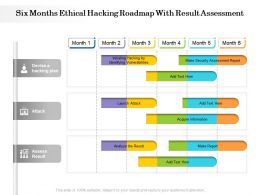 Six Months Ethical Hacking Roadmap With Result Assessment