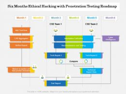 Six Months Ethical Hacking With Penetration Testing Roadmap