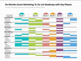 Six Months Event Marketing To Do List Roadmap With Key Phases
