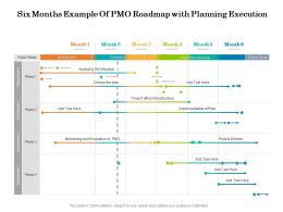 Six Months Example Of PMO Roadmap With Planning Execution
