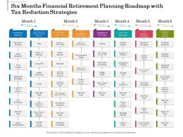Six Months Financial Retirement Planning Roadmap With Tax Reduction Strategies
