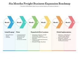 Six Months Freight Business Expansion Roadmap
