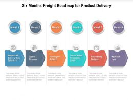 Six Months Freight Roadmap For Product Delivery