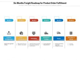 Six Months Freight Roadmap For Product Order Fulfillment