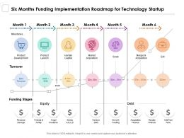 Six Months Funding Implementation Roadmap For Technology Startup