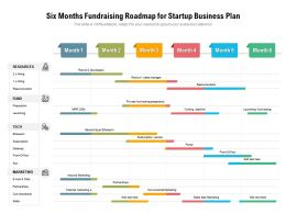 Six Months Fundraising Roadmap For Startup Business Plan