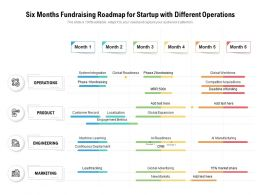 Six Months Fundraising Roadmap For Startup With Different Operations