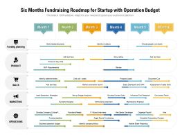 Six Months Fundraising Roadmap For Startup With Operation Budget