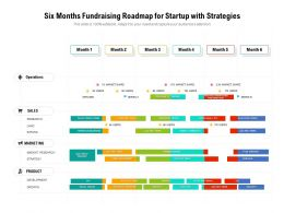 Six Months Fundraising Roadmap For Startup With Strategies