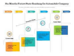 Six Months Future State Roadmap For Automobile Company